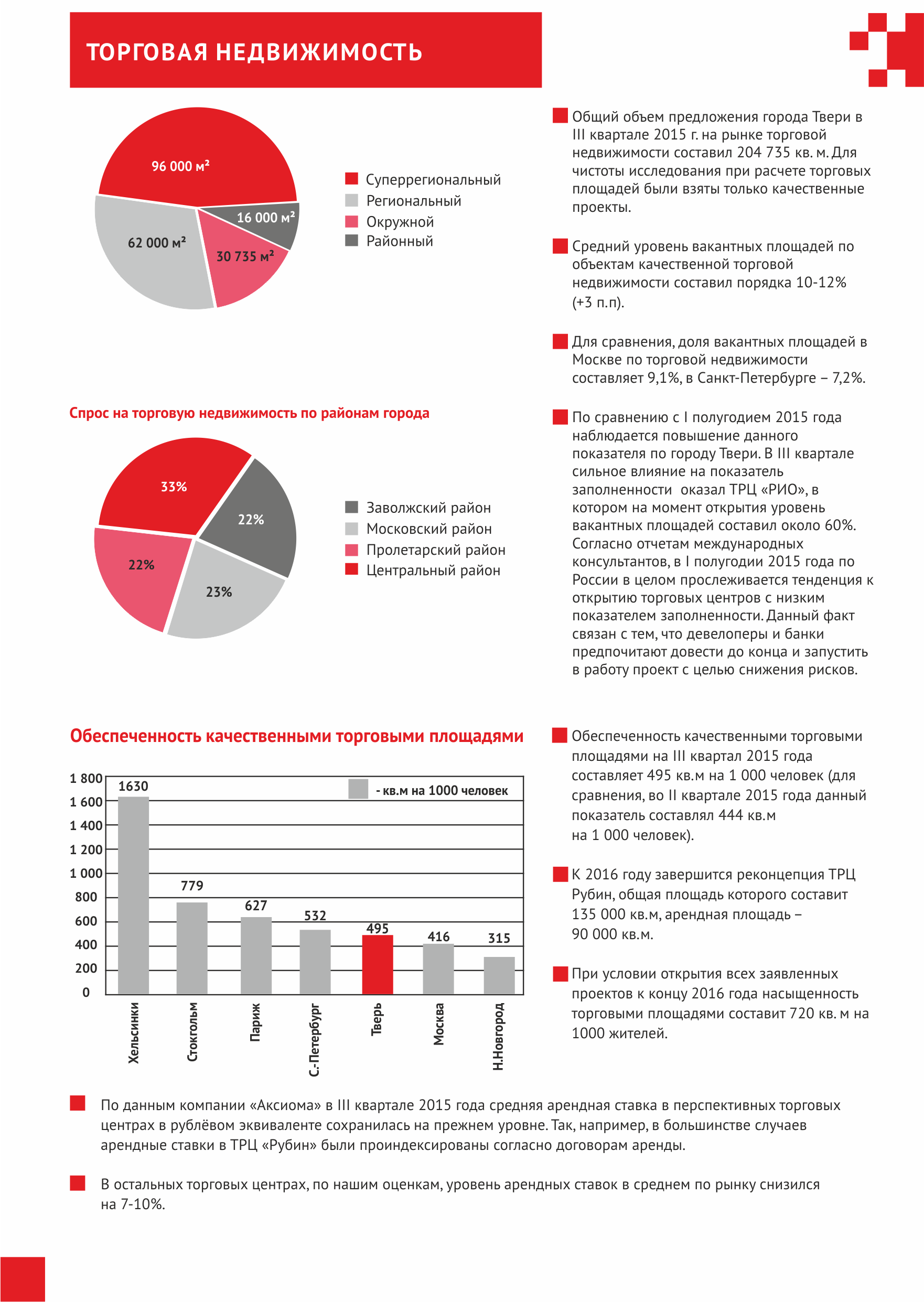 Анализ рынка коммерческой недвижимости 1 квартал 2015 Коммерческая недвижимость Коммунистическая улица